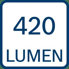 420 lumens