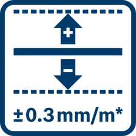 Line accuracy of ± 0.3 mm/m* (*plus use-dependent deviation)